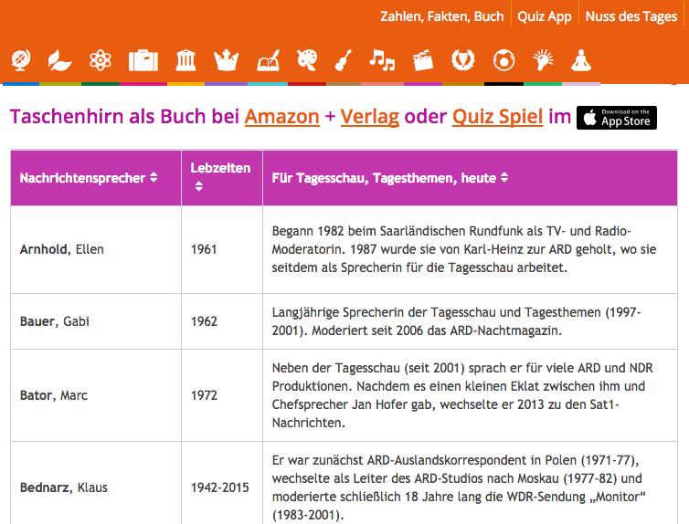 Deutsche Regisseure Liste